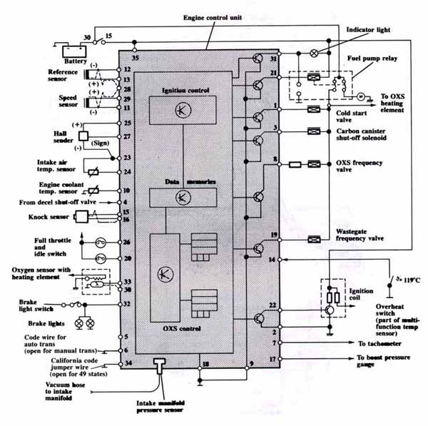 wiring diagram engine control unit wiring image vwvortex com mc swap wiring questions on wiring diagram engine control unit